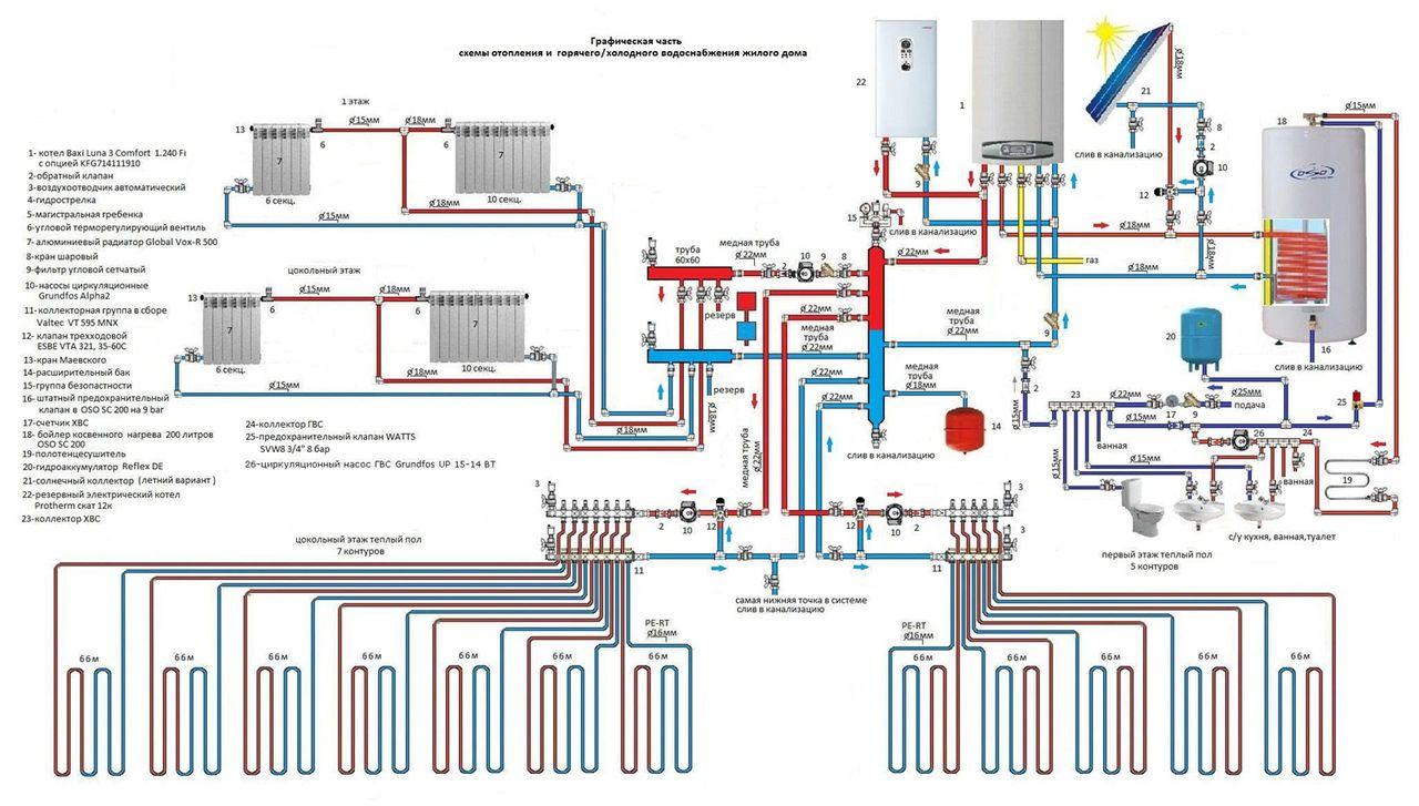 Электричество своими руками из газа