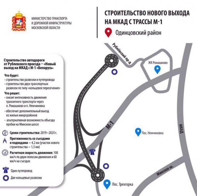 Строительство нового выезда из Трехгорки на дорогу М-1 в Одинцове начнется в конце июня