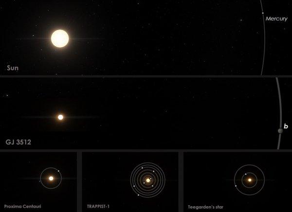 """Астероид или Нибиру: новый конец света """"пообещали"""" 3 октября"""