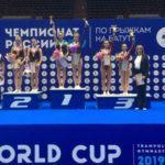 Подмосковные спортсмены завоевали серебро и бронзу на чемпионате России по прыжкам на батуте