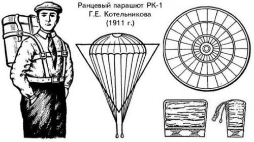 1. Парашют-рюкзакИзобретение самого парашюта относится к временам Леонардо да Винчи. Именно он придумал уникальную конструкцию, позволяющую человеку парить в воздухе. Прототип безрамного парашюта был изобретен в 1790 году французским аэростатером Андре-Жаком Гарнерином. Однако, первенство по разработке ранцевого парашюта по праву принадлежит русскому изобретателю с актерским и военным образованием Глебу Евгеньевичу Котельникову.