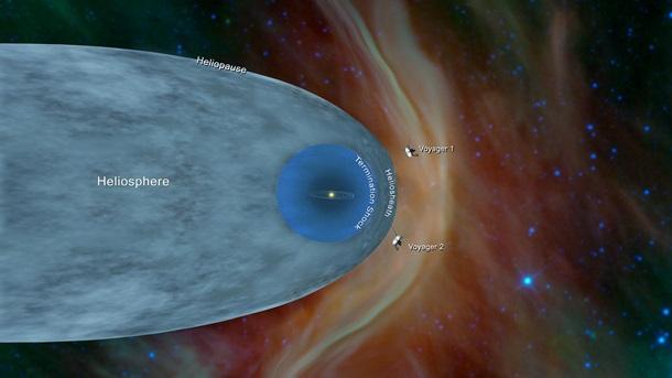 Что Вояджеры узнали за пределами Солнечной системы