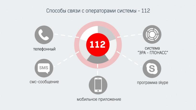 Почти 90% обращений в систему-112 Подмосковья поступают с помощью телефонных звонков