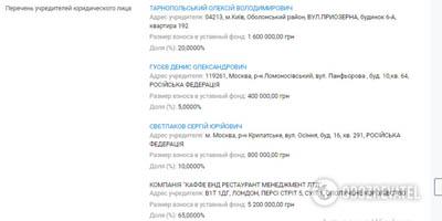 СМИ обнаружили у Светлакова бизнес наУкраине
