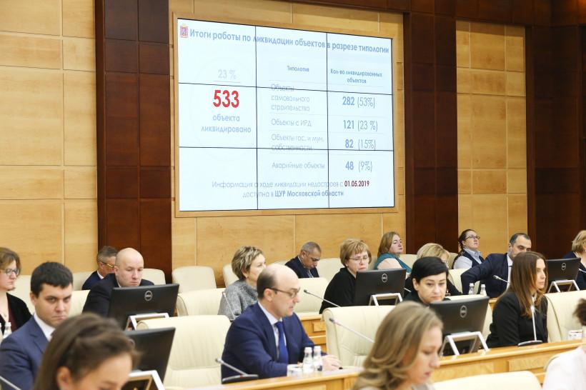 Вопросы инвестиций и градостроительства обсудили на расширенном заседании правительства