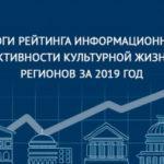 Воронежская область, Чеченская Республика и ЯНАО возглавили рейтинг активности культурной жизни регионов