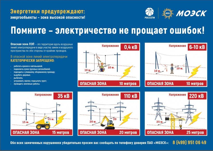 Энергетики Подмосковья напомнили о соблюдении мер безопасности в охранных зонах ЛЭП