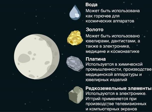 "Дикий Запад на Луне. Трамп ""захватывает"" космос"