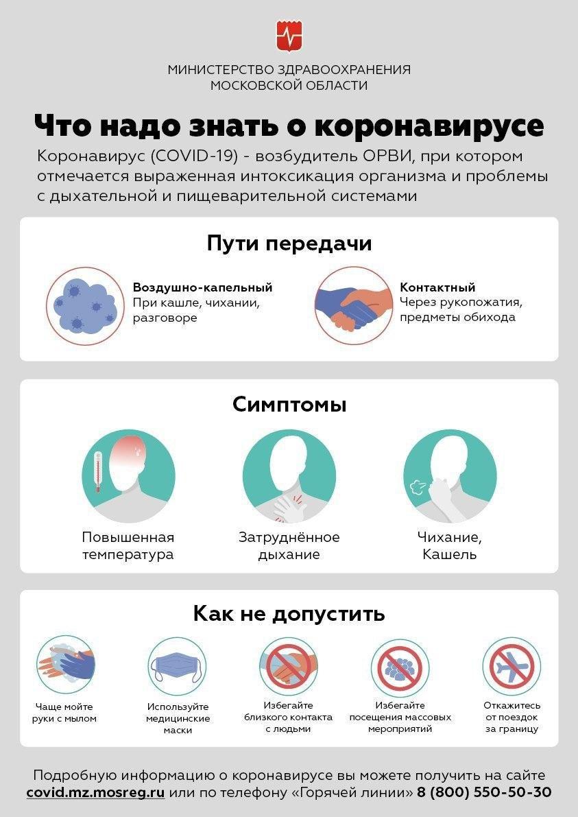 Карту заражения коронавирусом обновили в Московской области