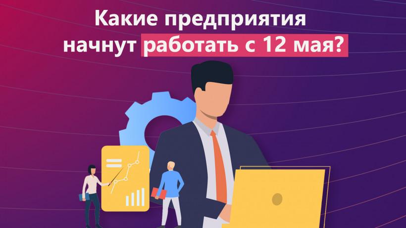 Подмосковный Мининвест разъяснил, какие организации возобновят работу с 12 мая