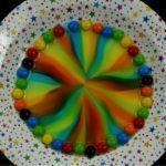 Видео-мастер-класс «Радуга в тарелке и дождик в стакане»