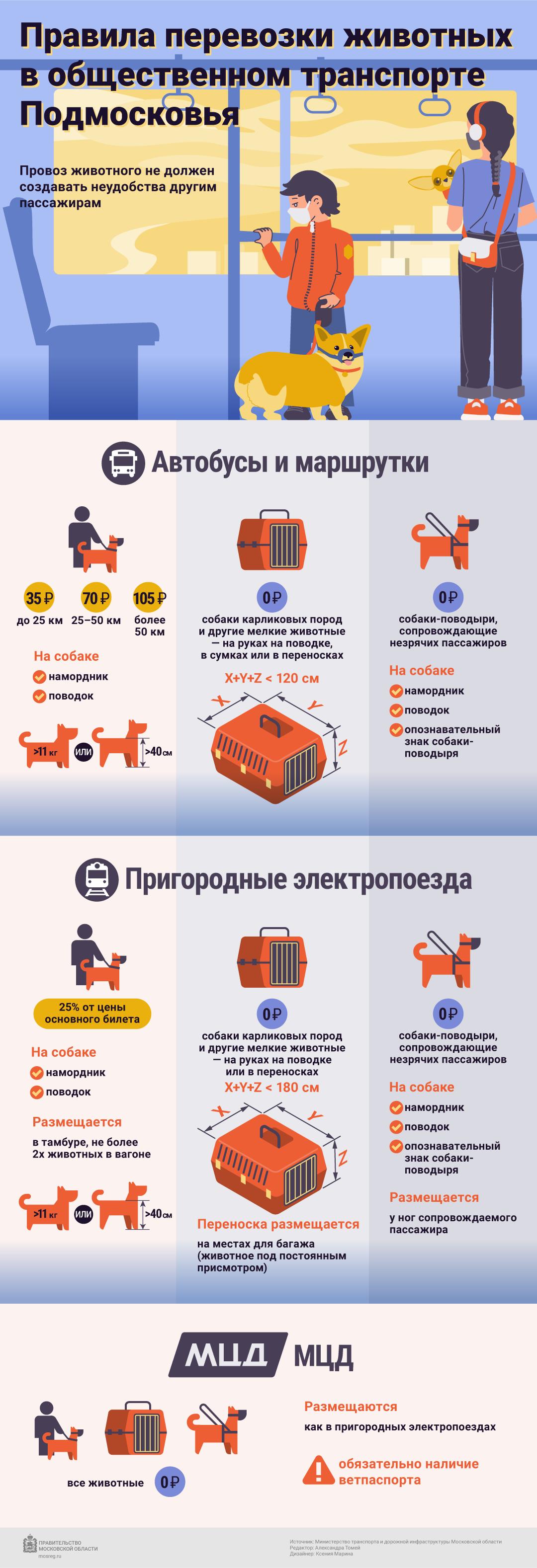 Какие правила провоза животных действуют в общественном транспорте Подмосковья