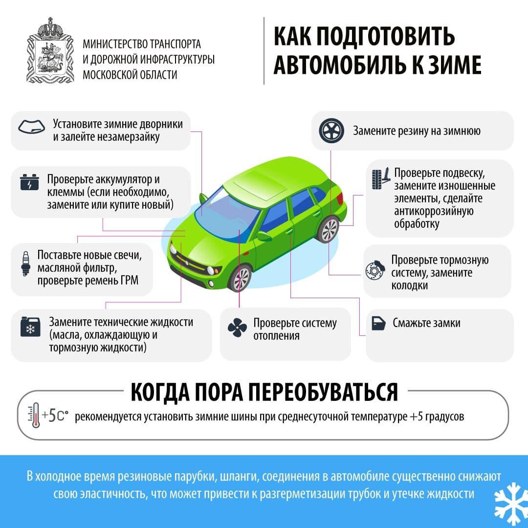 Подмосковным автовладельцам рекомендуют сменить летнюю резину на зимнюю
