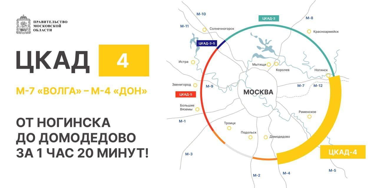 ЦКАД-4