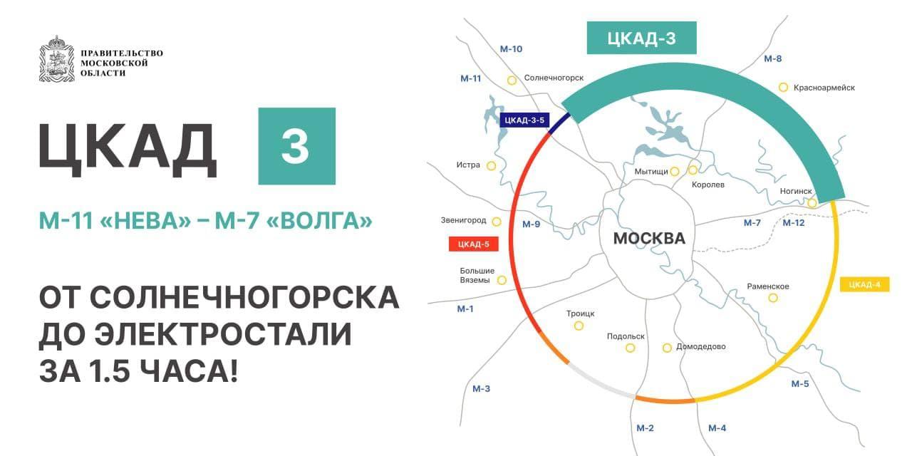 ЦКАД-3