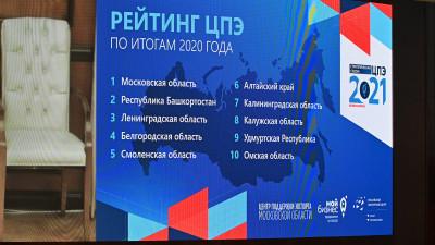 Более 100 компаний вышли на экспорт в 2020 году при поддержке подмосковного Фонда ВЭД
