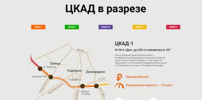 ЦКАД в разрезе: запущен спецпроект о транспортном мегакольце в Московском регионе