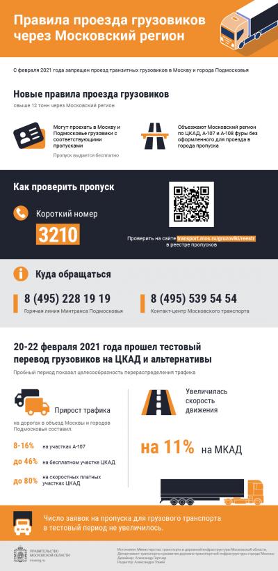 Какие правила действуютдлятранзитного проезда фур через Московский регион
