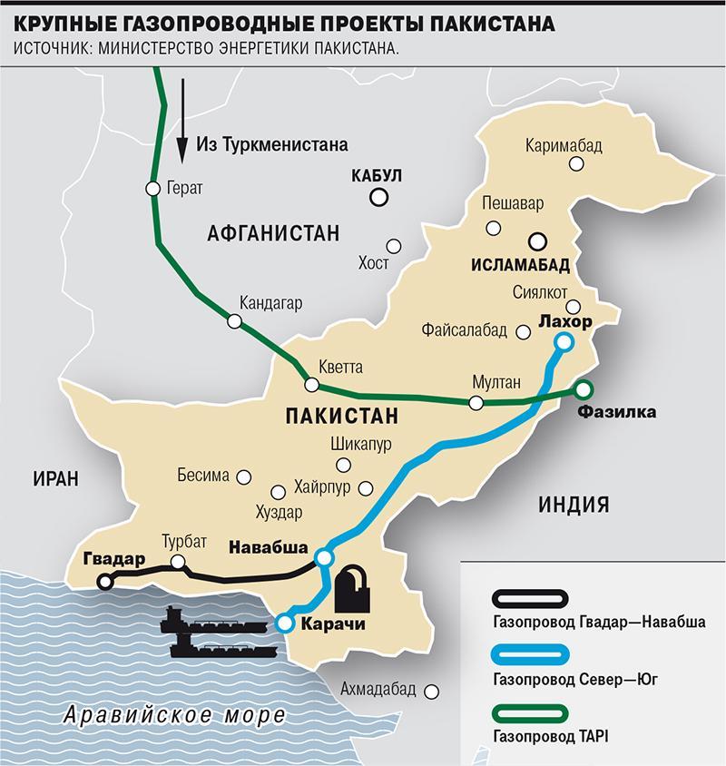 новый российский газопровод в пакистане ушёл изпод санкций америки