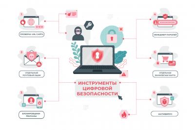 Цифровая безопасность Подмосковья: как защищают пользователей Сети