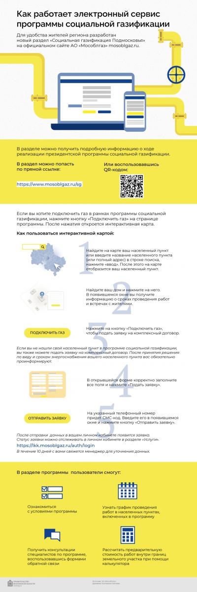 Социальная газификация: как подать заявку с помощью электронного сервиса «Мособлгаза»